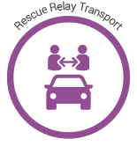 Rescue Relay Transport