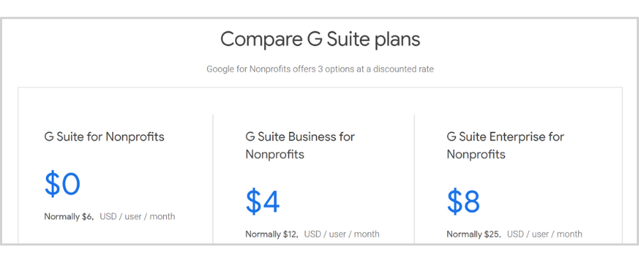 free email hosting for nonprofits - Google for nonprofits g suite plans