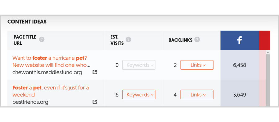 Free Tools and Tips to Get the Right Traffic - ubersuggest content ideas