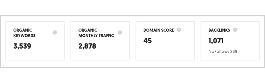 Free Tools and Tips to Get the Right Traffic - ubersuggest organic keywords and traffic