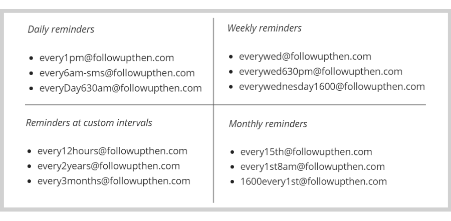 Followupthen email-based actions/schedule formats